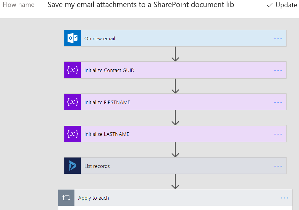 Microsoft Flow Part Three: The Flow That Worked – That CRM Blog